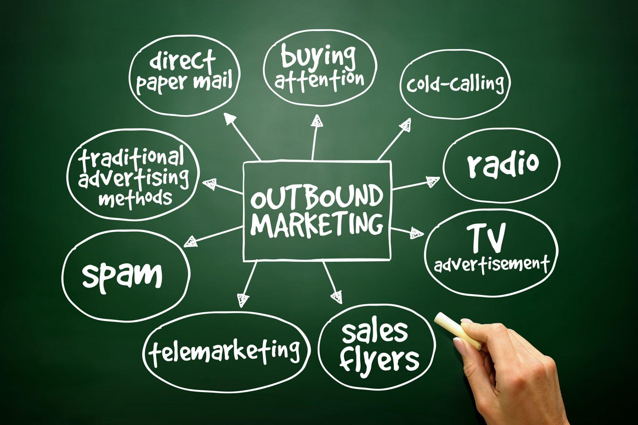 Outbound Marketing – O Que é E Como Ele Pode Fazer Suas Vendas Multiplicarem?