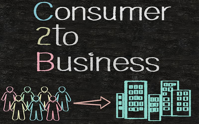C2B: Entenda Essa Categoria Do E-commerce!